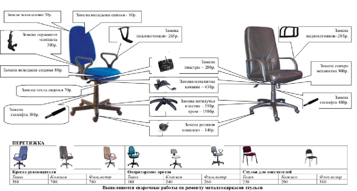 офисные кресла ремрнт